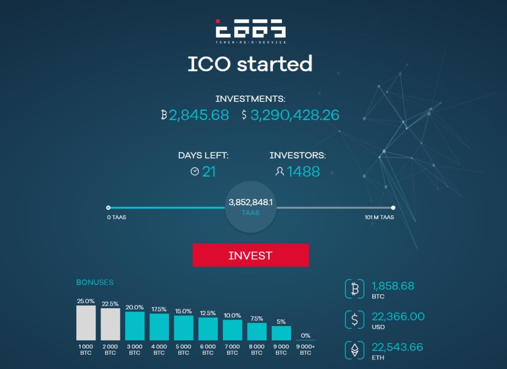 главная страница сайта Taas.fund